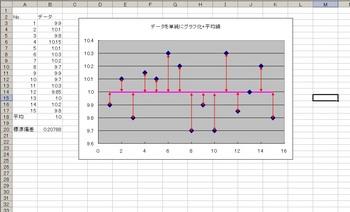 グラフでみたバラツキ.jpg