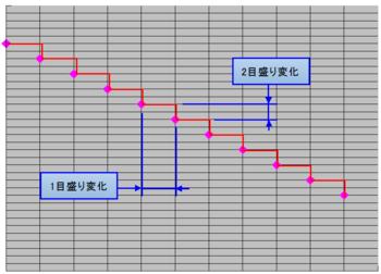 相関解説グラフ拡大.PNG