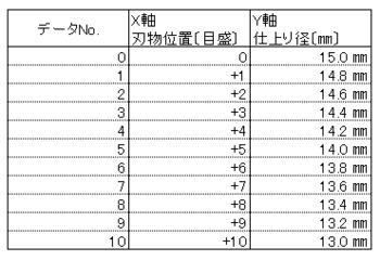 相関解説データ.PNG